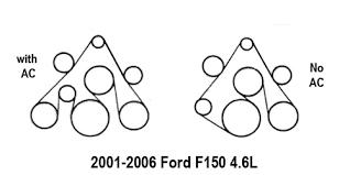 2001 2006 ford f150 4 6l serpentine belt diagram 2001 2006 ford f150 4 6l serpentine belt diagram