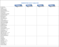 Competitive Analysis Templates 23 Examples In Word Pdf