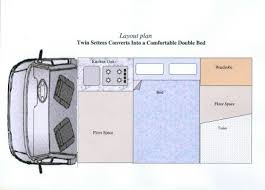 diy self build campervan conversion an easy step by step guide diy self build campervan conversion an easy step by step guide to