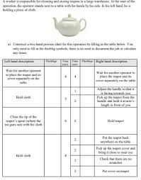 Two Hand Process Chart Solved For Cleaning And Storing Teapots In A Large Wareho