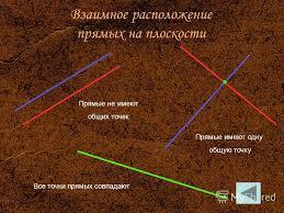 Презентация на тему Параллельные прямые Материалы к уроку  3 Взаимное расположение прямых на плоскости Прямые не имеют общих точек Прямые имеют одну общую точку Все точки прямых совпадают