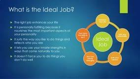 essay ideal job best site for work from home jobs computer  an ideal job for me is a job that will help me enhance my knowledge and skills a job that will help me grow professionally and personally as a person a j