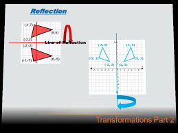Number Sense - Transformations - Part 2: 7th grade math - YouTube