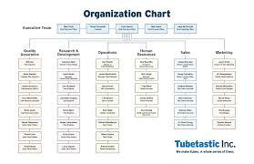Live Org Chart Tubetastic Org Chart Organization Chart For Tubetastic F