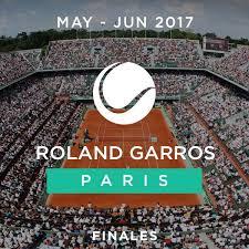 """Результат пошуку зображень за запитом """"картинки Теніс. Roland Garros-2017"""""""