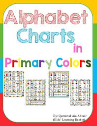 Alphabet Charts With Pictures Primary Colors