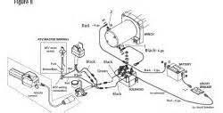 superwinch lt2500 atv winch wiring diagram wiring diagrams Wiring Diagram For Superwinch Atv2000 superwinch lt3000 wiring diagram images collection superwinch, wiring diagram LT2000 Superwinch Wiring-Diagram