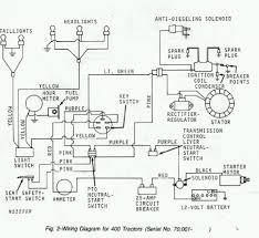 adorable wiring diagram john deere gator 6x4 inspiring wiring ideas John Deere Wiring Diagrams Gator awesome jd wiring diagram john deere gator revised part diagram how can i as wiring diagram wiring diagrams john deere gator hpx
