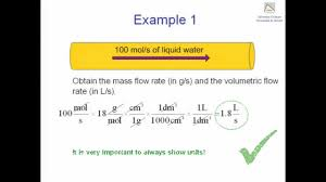 Water Flow Conversion Chart Molar Mass And Volumetric Flow Rate