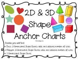 2d 3d Shape Anchor Charts