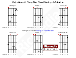 advanced guitar chords major seventh sharp five chord
