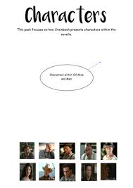 macbeth themes quoexplanations plus essay writing checklist  of mice and men character revision pack