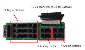 digital gateway wiring chart dghb and dgs documentation the following is an example of a wiring field card wfc that be used to connect to the rj 21 connector