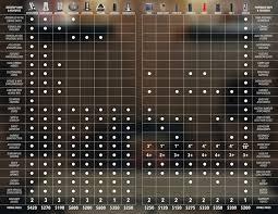 Ultimate Vaporizer Comparison Guide Elev8