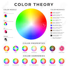 Color Theory For Designers Color Theory Placard Colour Models Harmonies Properties And