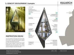 architecture design concept ideas. Perfect Design Architectural Design Concepts Examples Unique Architecture Concept  Spurinteractive Of Inspirational In Ideas