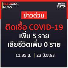 SpringNews - Breaking News : วันนี้ติดเชื้อเพิ่ม 5 ราย...
