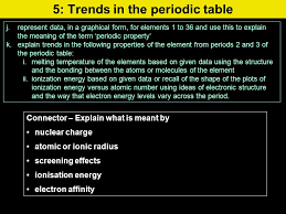 5: Trends in the periodic table j.represent data, in a graphical ...