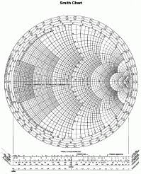 Smith Chart Hd Smith Chart Hd Printable Graphing Paper For Free
