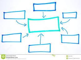 Fill In The Blank Flow Chart Free Blank Business Diagrams Stock Photo Image Of Note Data