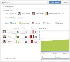 Make A Progress Chart Custom Reports And An All New Graph