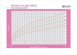 Blank Baby Growth Chart Baby Weight Chart 10 Free Pdf Documents Download Free