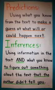117 best Drawing Conclusions and Inferring images on Pinterest ...