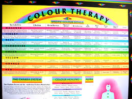 Chromotherapy Color Chart Colour Therapy Chromotherapy Wall Chart