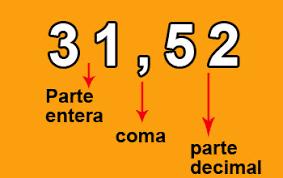 Resultado de imagen de lectura de números decimales para primaria
