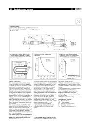 bosch o2 sensor wiring solidfonts e46 m3 o2 sensor wiring diagram diagrams and schematics