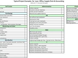 Office Supplies Inventory Template Delectable Office Supplies Inventory Colbroco