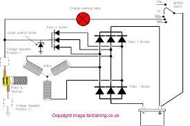 denso alternator yanmar wiring diagram wiring diagram library yanmar denso alternator wiring diagram wiring diagram third levelyanmar hitachi alternator wiring wiring diagrams schema kubota