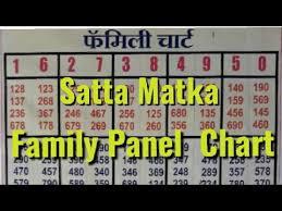 Mumbai Patti Chart Kalyan Family Panel Chart Mumbai Family Panel Chart Anis