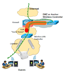 wireless mobility basics mrn cciew see below roaming 06