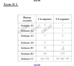 ГДЗ контрольные работы по алгебре класс Мартышова Тест 1