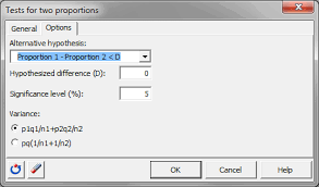 compare two proportions in excel