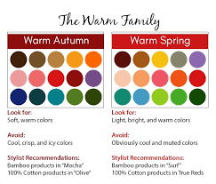 Color Chart For Clothes Finding Your Color Season