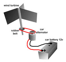 power g wind turbine alternator design info