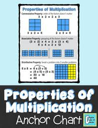 Properties Of Multiplication Anchor Chart Image Result For Associative Property Of Multiplication