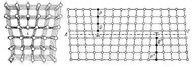 Реальное строение металлов Дефекты кристаллического строения и их  Краевая дислокация представляет собой локализованное искажение кристаллической решетки вызванное в ней наличием в ней лишней атомной полуплоскости