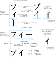 letter d in japanese requirements for japanese text layout
