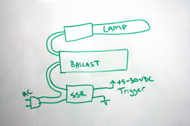 how to build your own hd projector part 6 to keep things easy to understand we ve split the circuits into two diagrams the solid state relay ssr will power up the lamp ballast when it sees