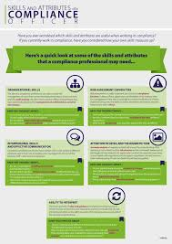 ict views skills and attributes of a compliance officer compliance skills