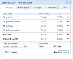 Bankrate Mortgage Chart How To Monitor Mortgage Rates