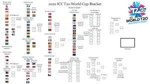 T20 2020 World Cup Qualifier Schedule Cricmela