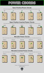 Metal Chords Accomplice Music