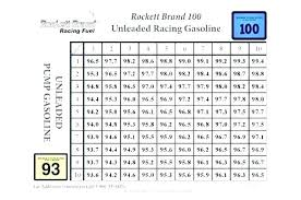 Yamaha Outboard Fuel Mixture Chart Fuel Oil Ratio Thesweetrebellion Co