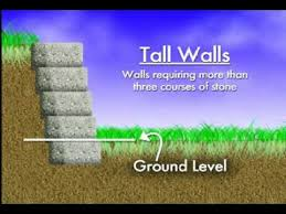 how to build a retaining wall you