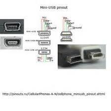mini usb connection diagram images usb wiring schematic tx audio mini usb pin diagram mini wiring diagram and schematic