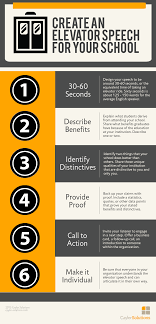 caylor solutions how to create a compelling elevator speech caylor solutions elevator speech infographic